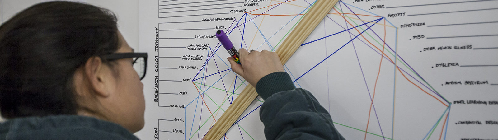 Northland College student adds mark to identity wheel