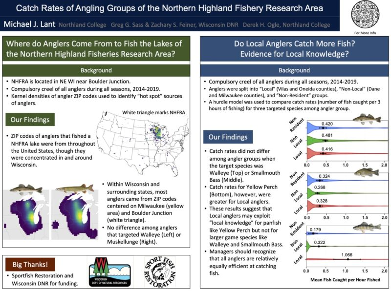 Using Anglersheds to Explain Catch Rate Differences Among Local, Non-Local, and Non-Resident Anglers of the Northern Highland Fishery Research Area Lakes