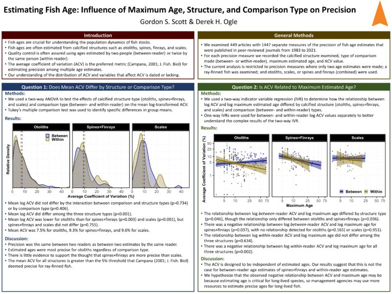 Estimating Fish Age: Influence of Maximum Age, Structure, and Comparison Type on Precision