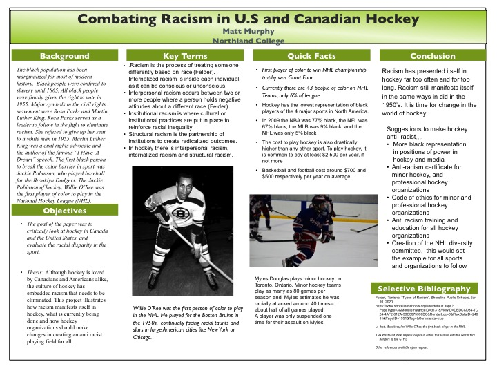 Combating Racism in U.S. and Canadian Hockey
