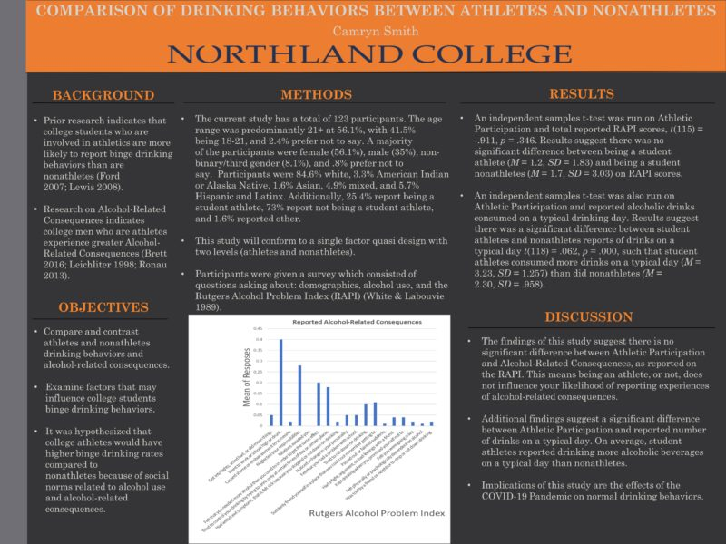 Poster honors day 2021