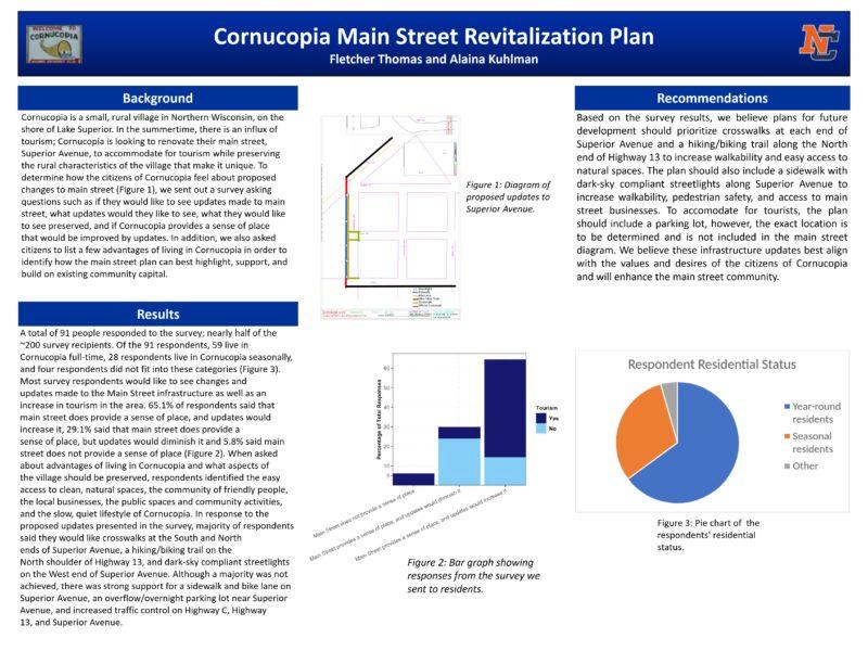 Cornucopia's Main Street Revitalization Plan